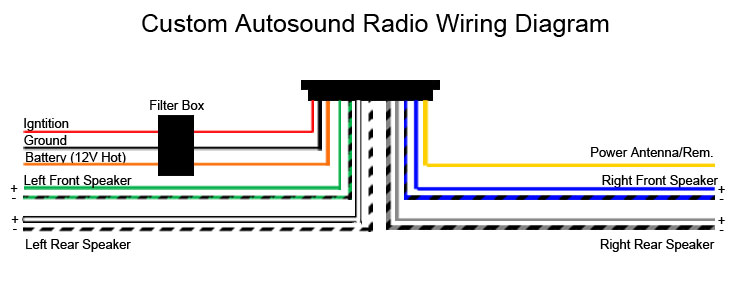 Custom Autosound Wiring Diagram 1964 1969 buick special radio usa 1 classic car stereos 95 Buick Riviera Wiring-Diagram at bakdesigns.co
